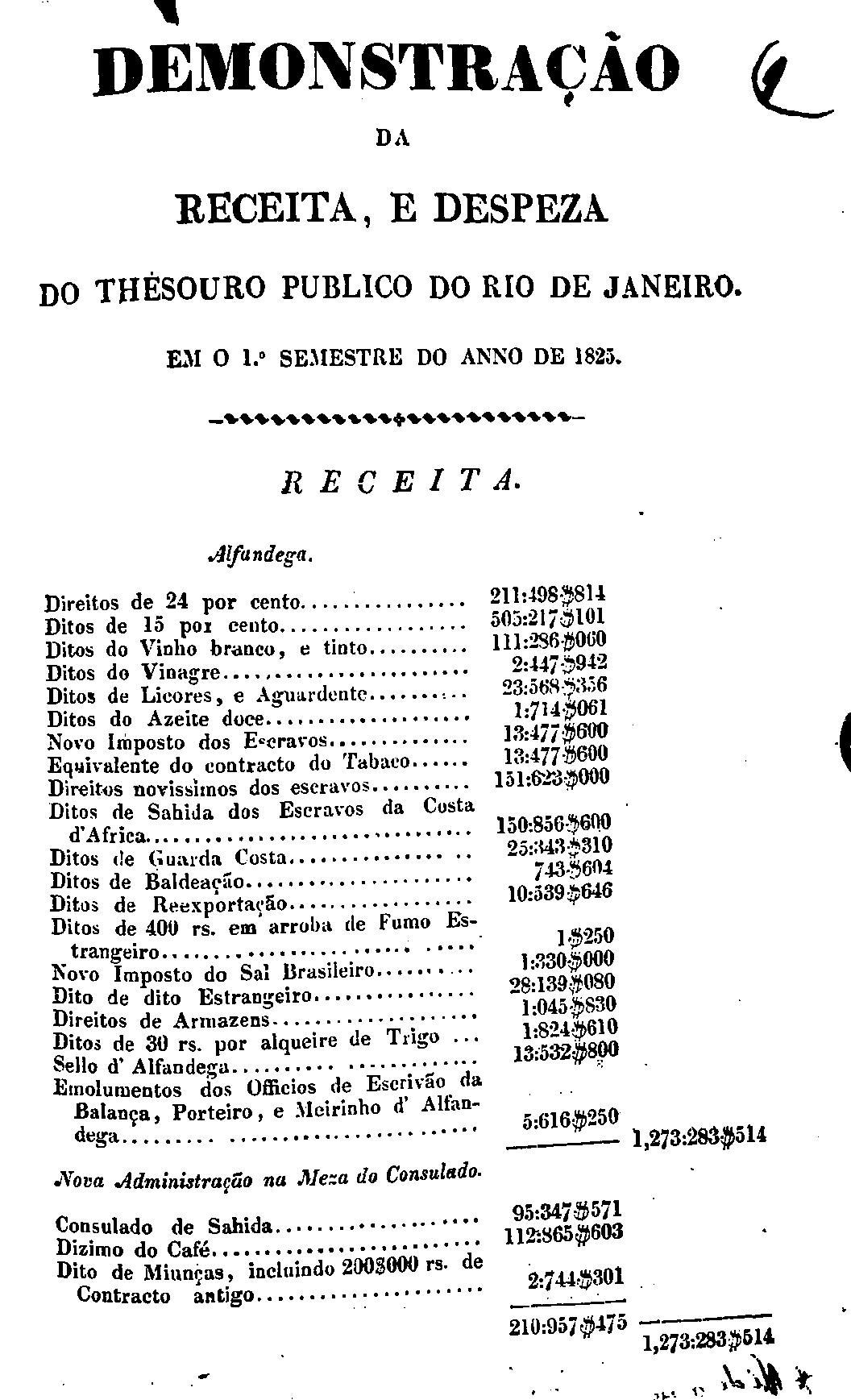 Ministerio da Fazenda - Demonstração da receita e despesa do Thesouro Público do Rio de Janeiro no primeiro semestre de 1825